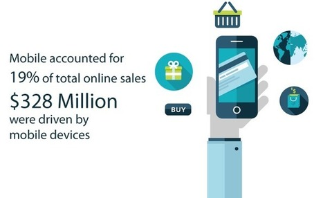 50 Mobile Facts & Stats Every Merchant Needs to Know - Payfirma | Public Relations & Social Media Insight | Scoop.it