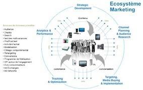 Le métier en agence média ce n'est pas de la Big Data, c'est de la Smart Data ! | big data, sémantique, cloud, sécurité et maîtrise de l'entreprise numérique | Scoop.it
