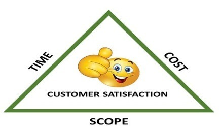 Customer Satisfaction: The most important project metric | Project Management best practices | Scoop.it