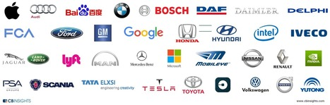 33 Corporations Working On Autonomous Vehicles | Business as an Agent of World Benefit | Scoop.it