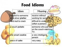 iUniverse Before Publication Tips | Idioms related to Food 1 | iUniverse Writer's Tip | Scoop.it