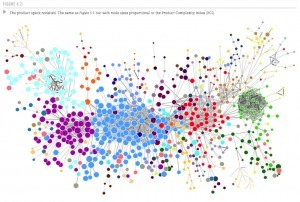 The Atlas of Economic Complexity | Business and Economics: E-Learning and Blended Learning | Scoop.it