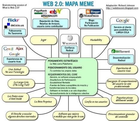 mapa_meme_1.gif (648x558 pixels) | Recopilaciones de Nociones básicas alrededor de la Web 2.0. | Scoop.it