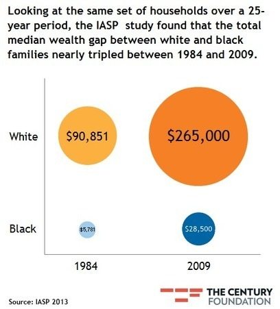 Race Inequality in America by Graph, from Crime Sentencing to Income | Diversity in Higher Education | Scoop.it
