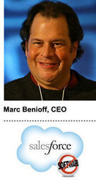 Salesforce.com Reports Q1 Earnings, Reaffirms Marketing Ambitions | Programmatic Buying | Scoop.it