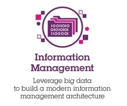 IBM Insight - the Big Data Conference | Ecm | Scoop.it