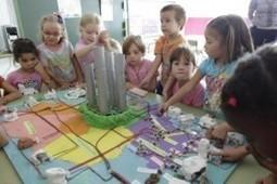 Educación: ¿qué significa trabajar por proyectos en la escuela? | Gestión de Proyectos Educativos | Scoop.it