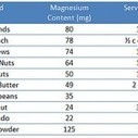 Harvard Meta-Analysis Shows Magnesium Slashes Heart Disease Risk By 30 Percent | LOCAL HEALTH TRADITIONS | Scoop.it