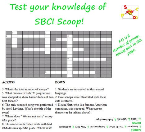Results SBCI SCOOP 2013.2 | Plus 3 | Scoop.it