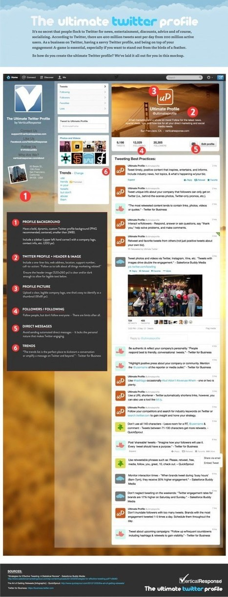 The perfect Twitter profile looks like this | T@lkSocial Media | Scoop.it