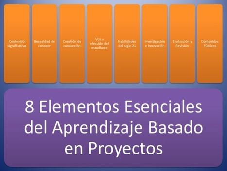 Los 8 Elementos Esenciales del Aprendizaje Basado en Proyectos (ABP) | PBL | Scoop.it