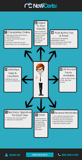 Now Certs Infographic | bookmark | Scoop.it