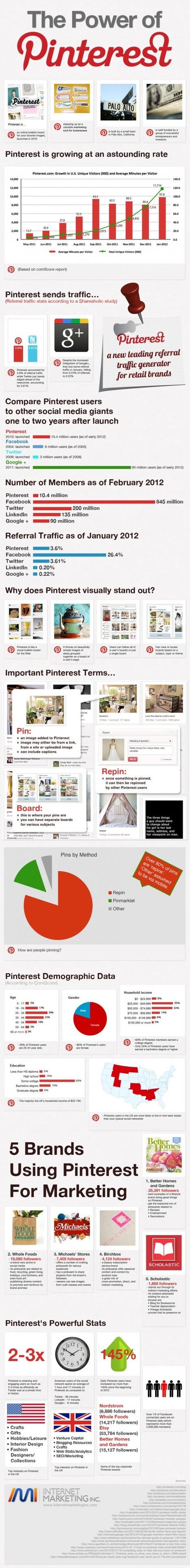 Pinterest vs. Other Social Media Giants [Infographic] - SocialTimes | Everything Pinterest | Scoop.it