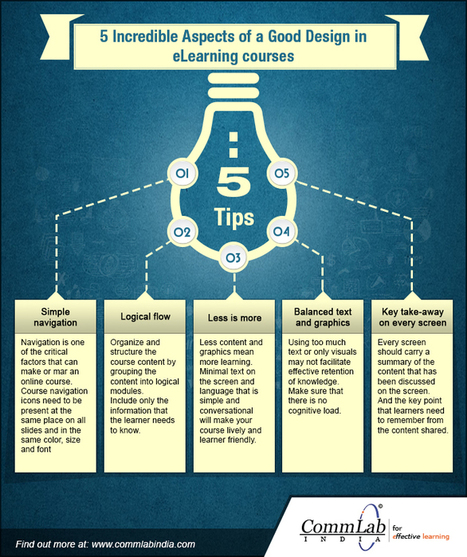 5 Incredible Aspects of a Well-designed E-learning Course – An Infographic | Educación y TIC | Scoop.it