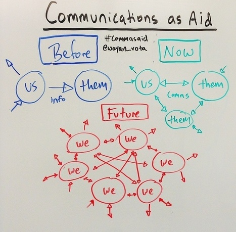 The Future of Communications as Aid | Social Foraging | Scoop.it