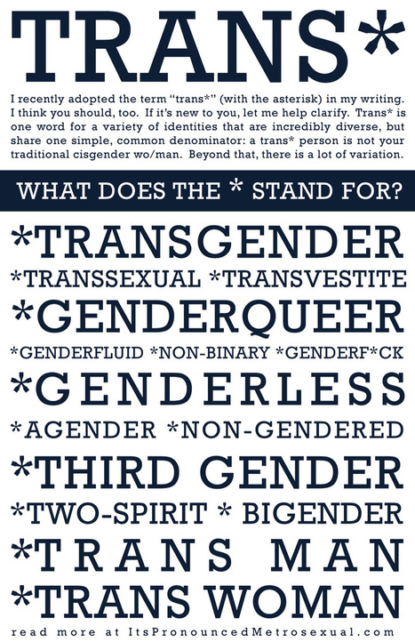 """What does the asterisk in """"trans*"""" stand for? 