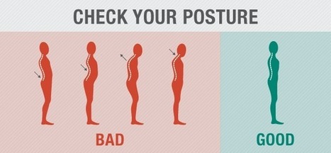 The Science of Posture: Sitting up straight will make you happier, more confident and less risk-averse | universal | Scoop.it