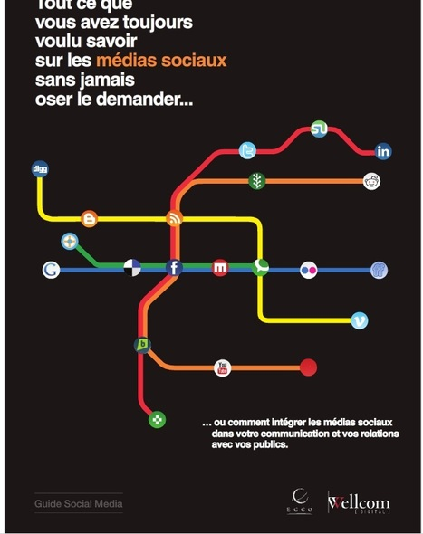 Le guide des médias sociaux | Marketing, Communication et Publicité | Scoop.it
