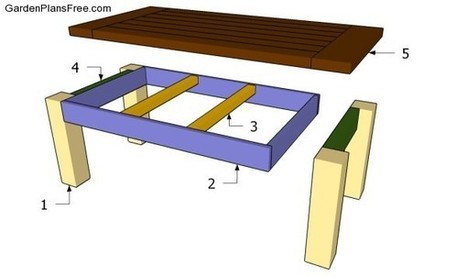 Coffee Table Plans   Free Garden Plans - How to build garden projects   Great Furniture Deal   Scoop.it