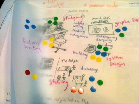 Hybrid Personal Learning Environments | TEACH-nology | Scoop.it