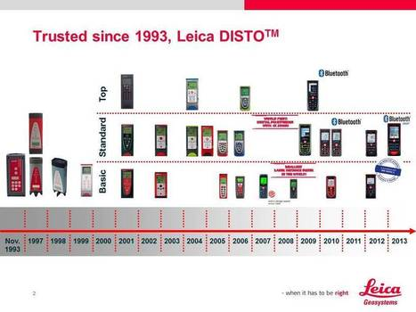 History - Leica Geosystems - Precision Tools | Leica | Scoop.it