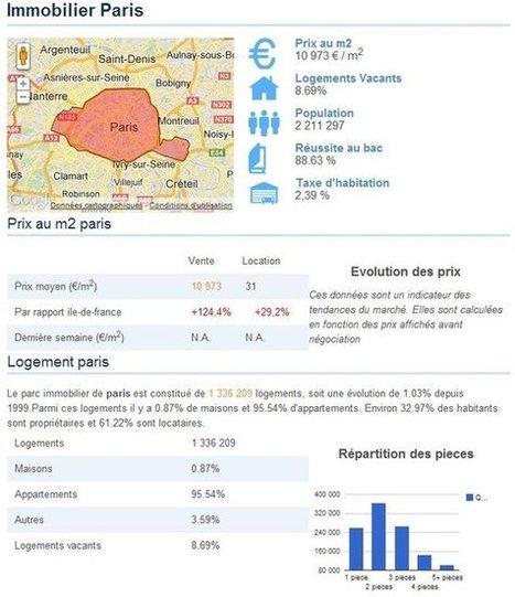 Home'n'go met l'open data au service de la recherche de logement ... | OpenGov | Scoop.it