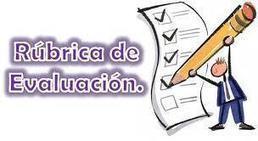 Rúbrica para Evaluar Trabajos Escritos - La Composición | Presentación | Evaluación Educativa | Scoop.it