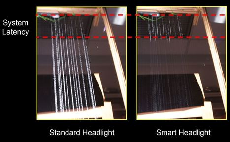 Intel's new car headlamp makes rain and snow almost invisible | ExtremeTech | Sustain Our Earth | Scoop.it