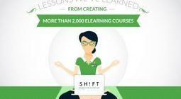 What We've Learned from Creating Over 2,000 E-Learning Courses | Cibereducação | Scoop.it