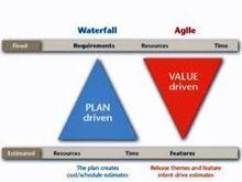 """Pragmatic Agile"" | DumasLab | DevOps in the Enterprise | Scoop.it"