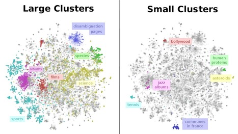 With deep learning and dimensionality reduction, we can visualize the entirety of Wikipedia? | Amazing Science | Scoop.it