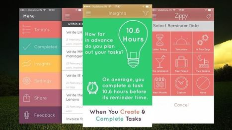 Zippy Provides Statistical Insights for Your To-Do List Habits - Lifehacker | Leadership, Influence and Living with Impact | Scoop.it
