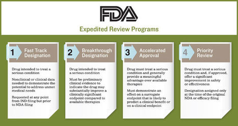 Accelerated Change: Understanding the FDA's Expedited Pathways | Innovation in Health | Scoop.it