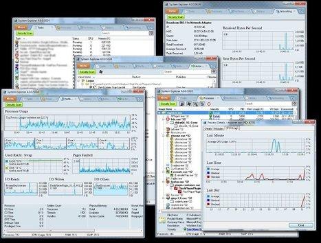 System Explorer, una de las utilidades más completas para gestionar procesos | SSOOM | Scoop.it