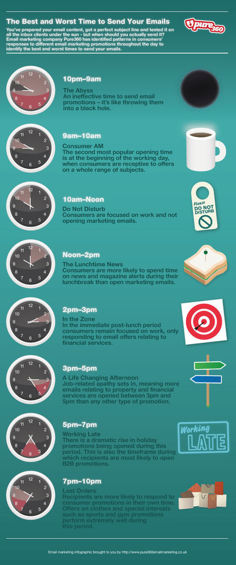 Six case studies and infographics on the optimal time to send emails | Place des Leads | Scoop.it