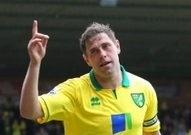 Norwich City boss Chris Hughton hails Grant Holt | Football | Scoop.it