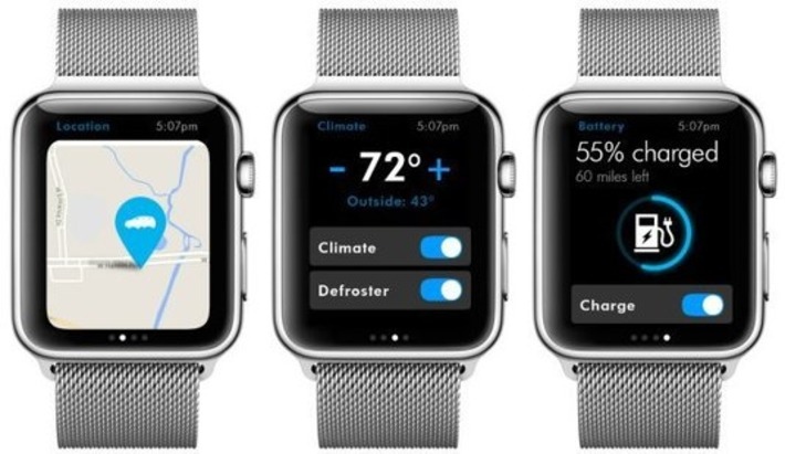 "Volkswagen innove en intégrant intelligemment l'Apple Watch | Veille Techno et Informatique ""AutreMent"" 
