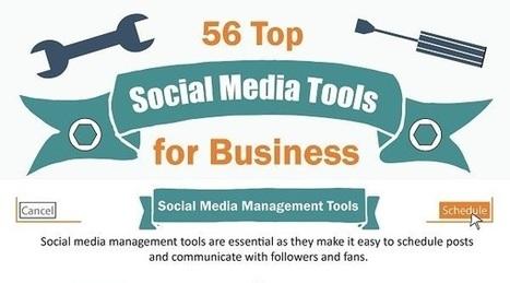 Les 56 Meilleurs Outils de Gestion de Réseaux Sociaux pour les Entreprises | Strategy, Web Marketing and Branding, SEO & SEM | Scoop.it