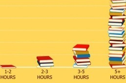 The Habits of British Book Readers: INFOGRAPHIC - GalleyCat   Interesting Infographics   Scoop.it