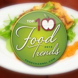 Top Ten Food Trends for 2013   Alcoholic beverages KM   Scoop.it