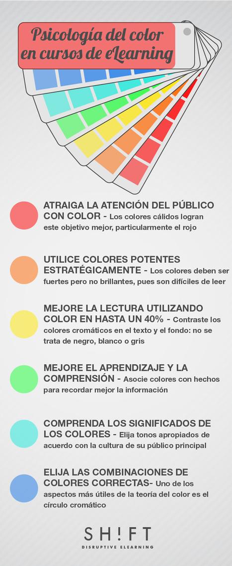 Cómo utilizar la psicología del color en el diseño de cursos eLearning | Color Colour | Scoop.it