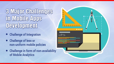 3 Major Challenges in Mobile Apps Development | Mobile Development News! | Scoop.it