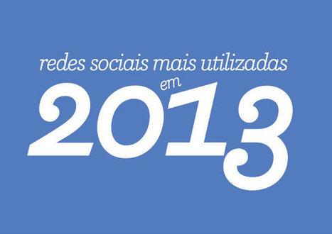 Facebook mantém liderança; Twitter é superado pelo Pinterest | It's business, meu bem! | Scoop.it