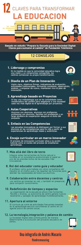 12 claves para transformar la educación | Recursos, ideas, formación, TIC,... para docentes | Scoop.it