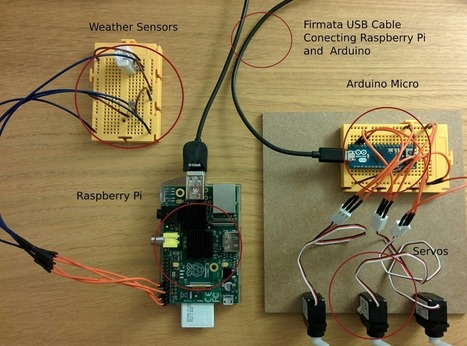 How to build a weather station using Raspberry Pi and Arduino - Project log | Arduino, Netduino, Rasperry Pi! | Scoop.it