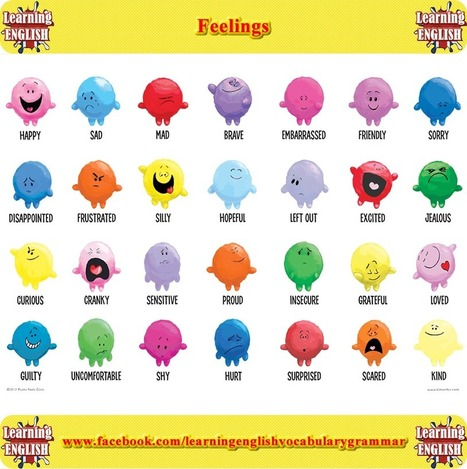 Feelings and emotions English basics video and pictures | Learning Basic English, to Advanced Over 700 On-Line Lessons and Exercises Free | Scoop.it