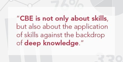 Myths and Misconceptions about Competency-Based Education | Competency Education | Scoop.it