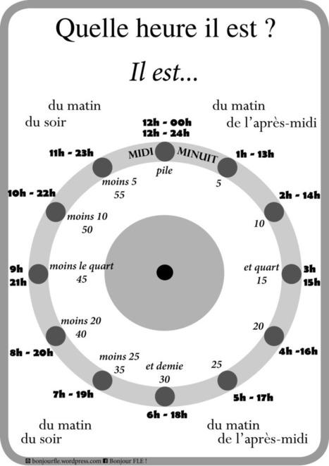 Quelle heure il est ? | FRANÇAIS BASIQUE | Scoop.it