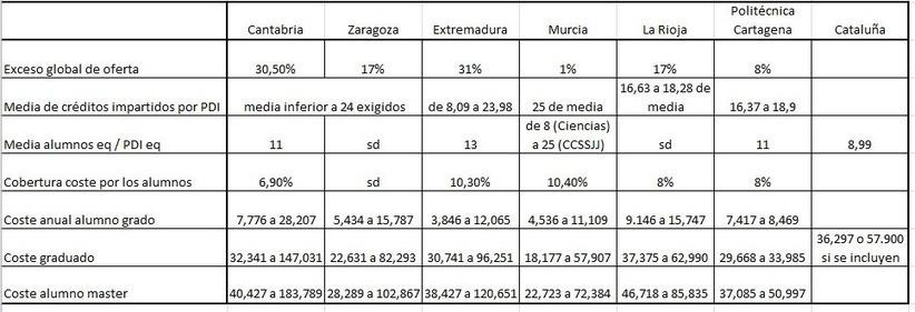El Tribunal de Cuentas y las universidades 2008-2009