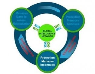 Blue Coat veut casser la sécurité en silo - Silicon | TOIP & Security Survey By TelNowEdge | Scoop.it